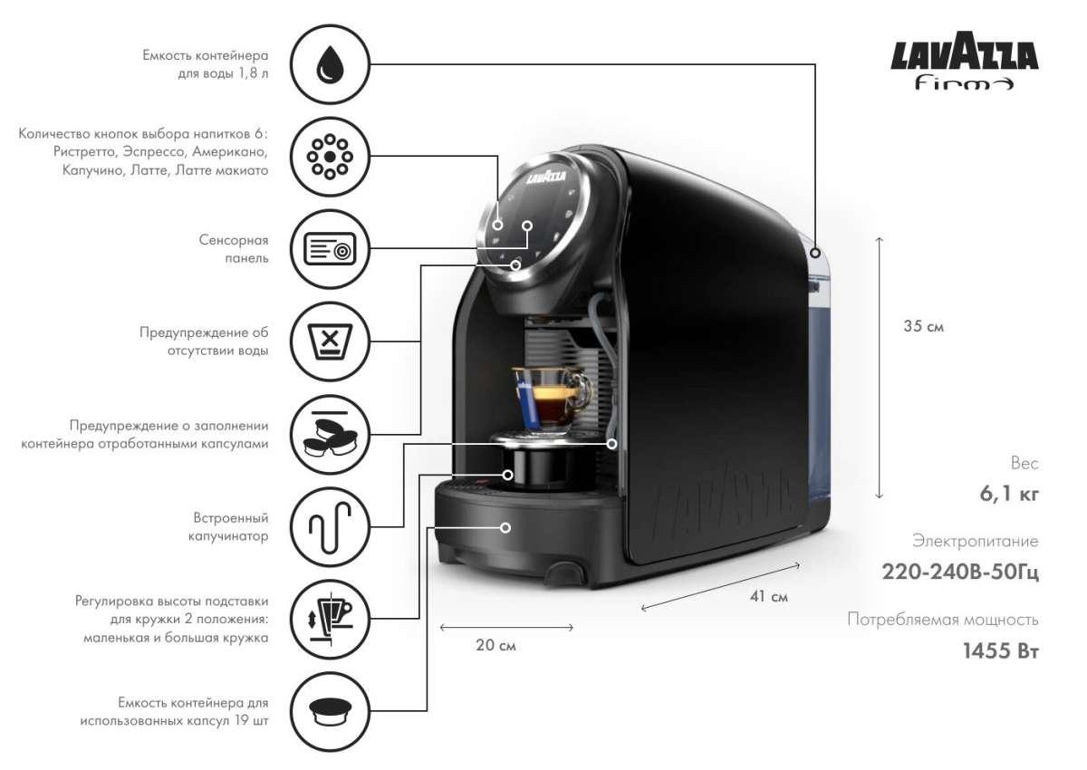 Кофемашина LF400 Milk